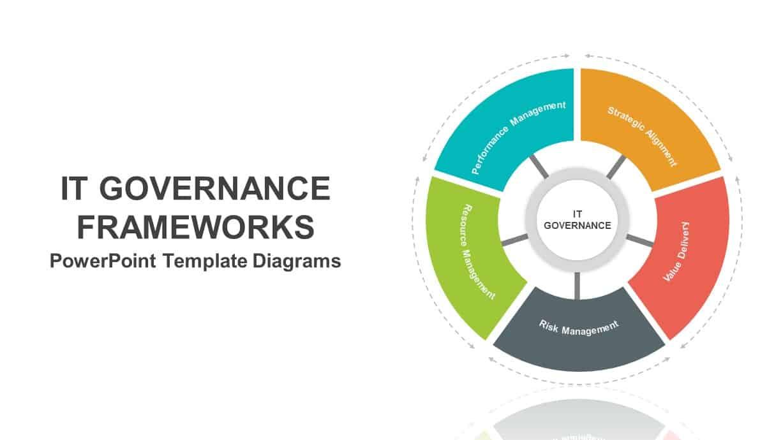 it governance framework template