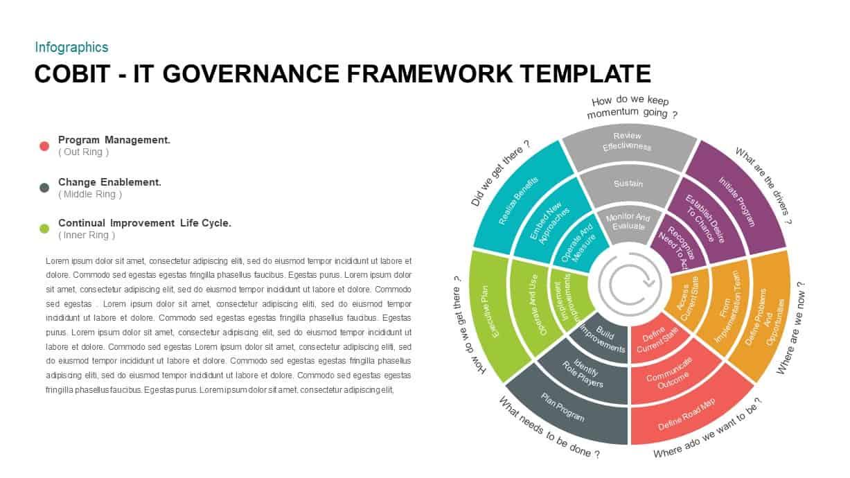 it governance model template