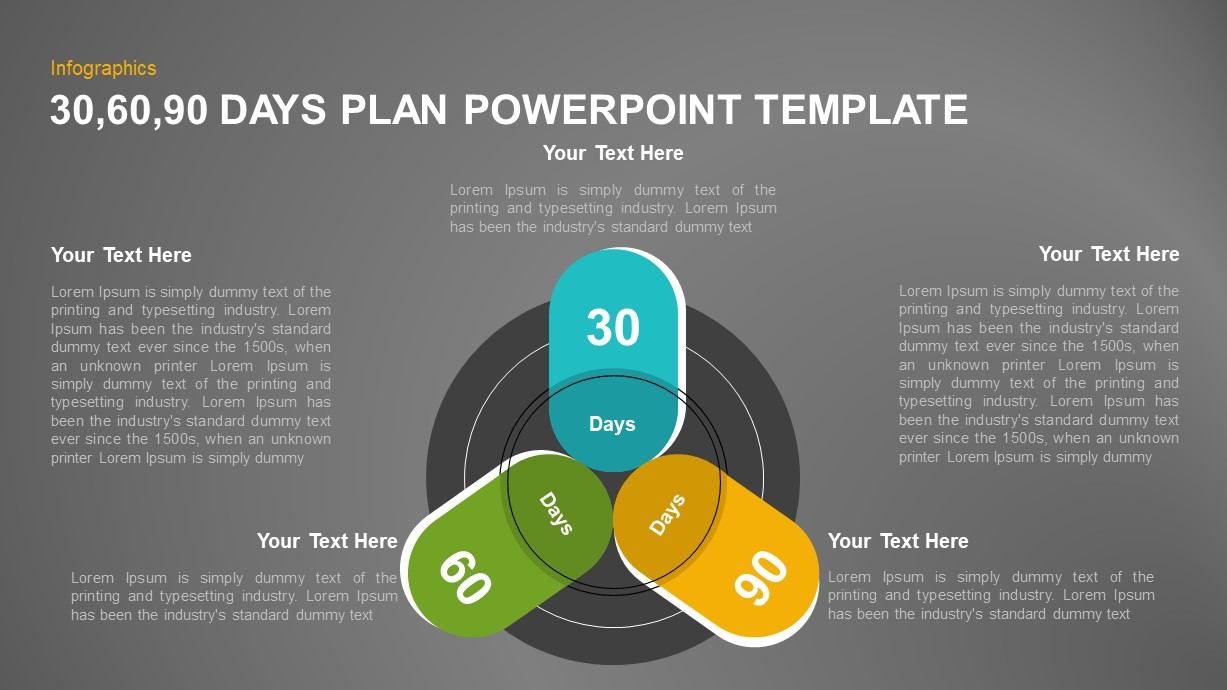 30 60 90 Day Plan PowerPoint Presentation Template