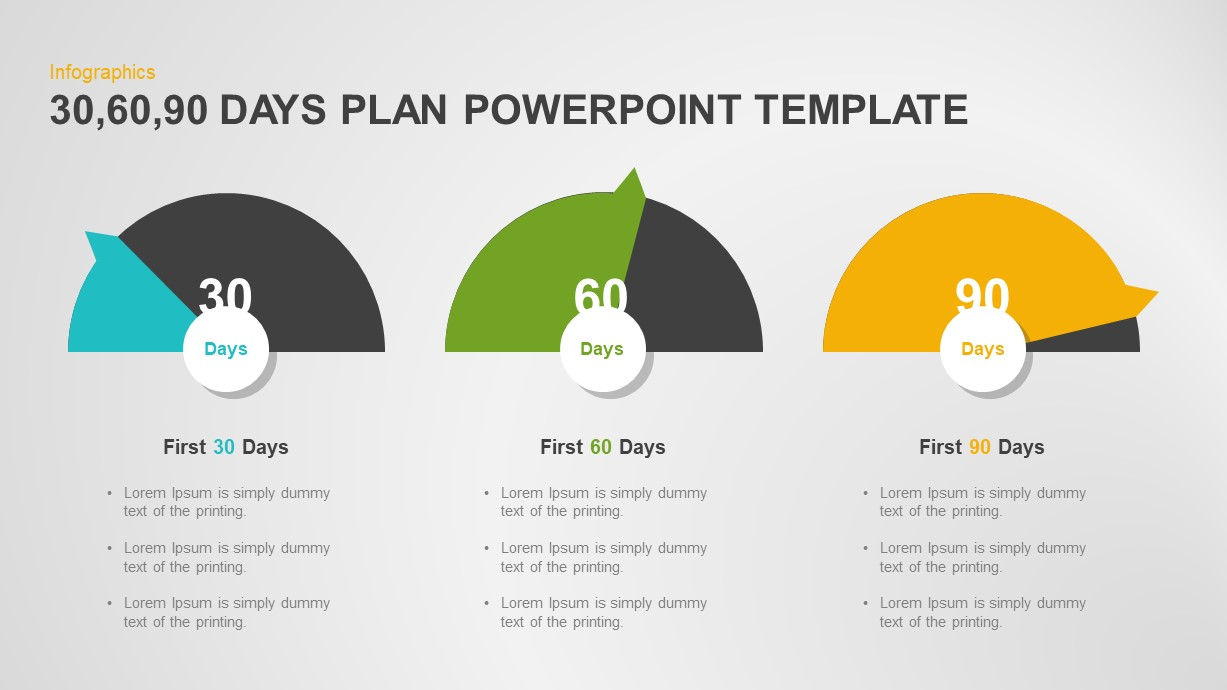 30 60 90 Day Plan Template PowerPoint Presentation