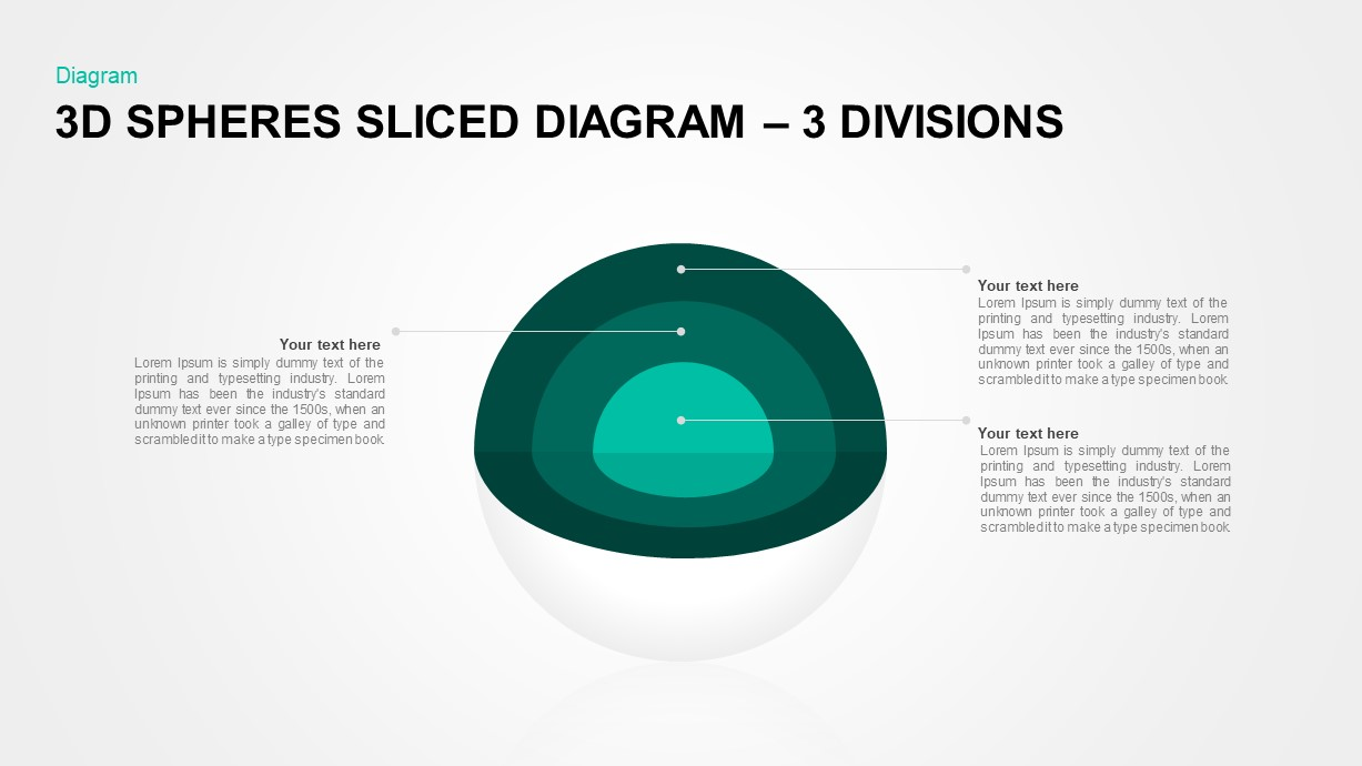 3D Sphere Sliced Diagram 3 Divisions for PowerPoint