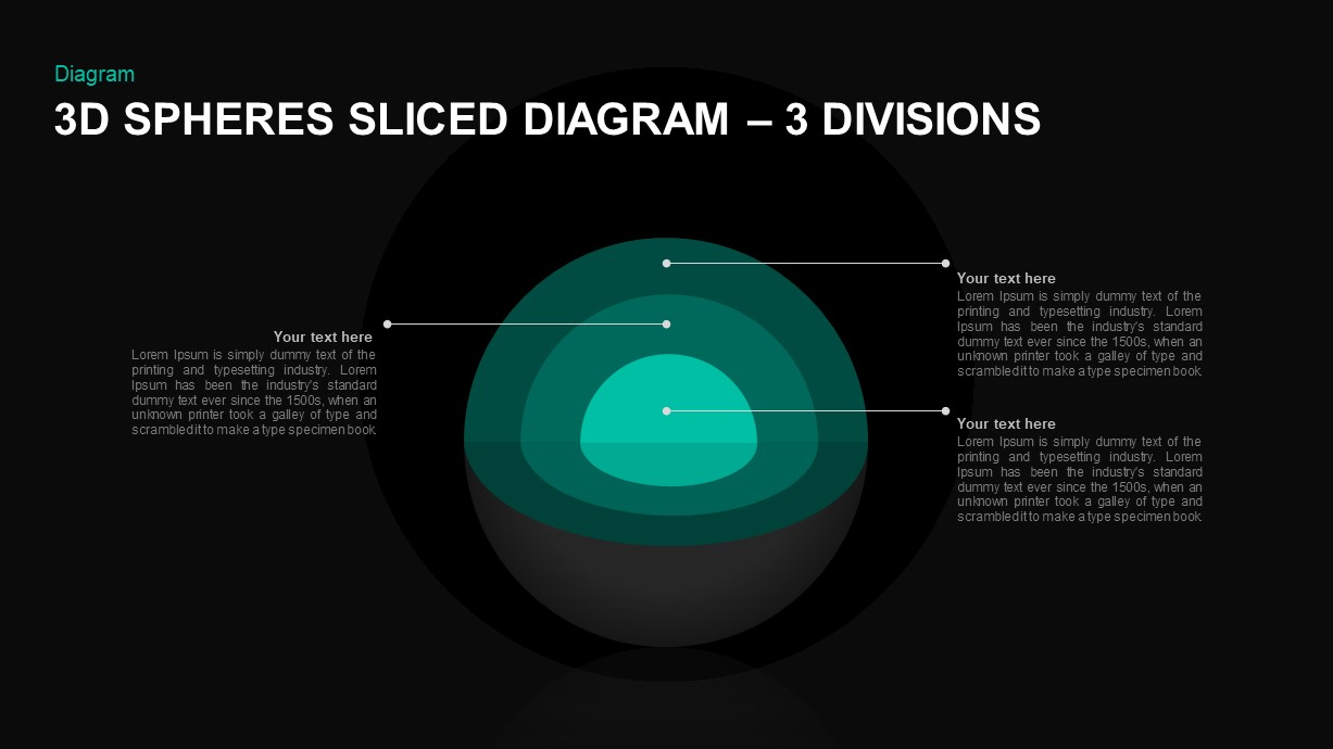 3D Sphere Sliced Diagram 3 Layers for PowerPoint