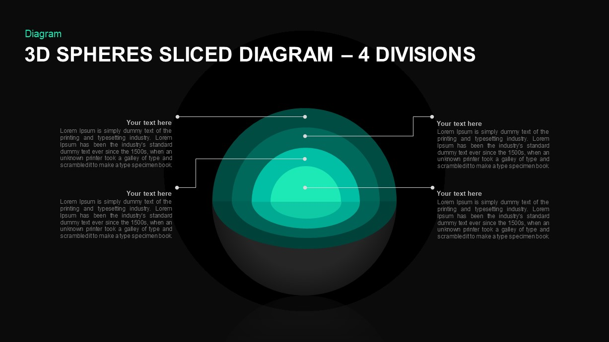 3D Sphere Sliced Diagram 4 Layers for PowerPoint