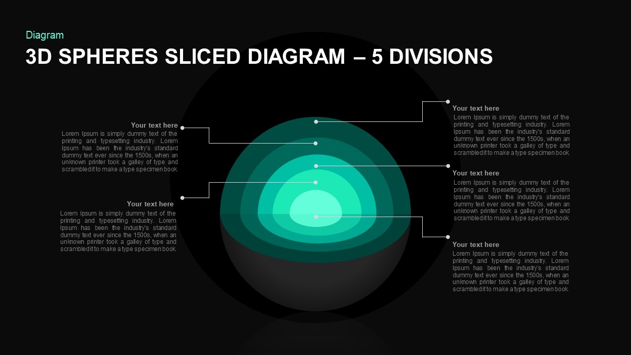 3D Sphere Sliced Diagram 5 Layers for PowerPoint