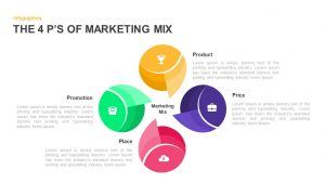 4 p's of Marketing Mix Template