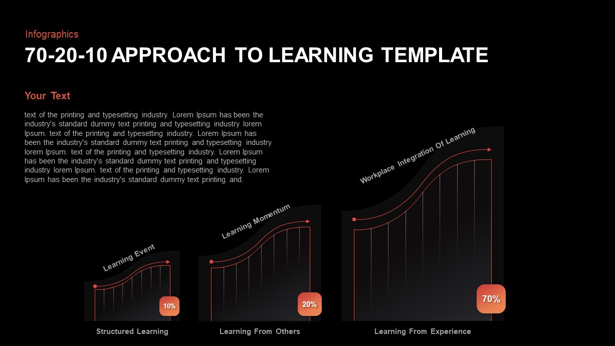 70-20-10 Approach to Learning PowerPoint Diagram