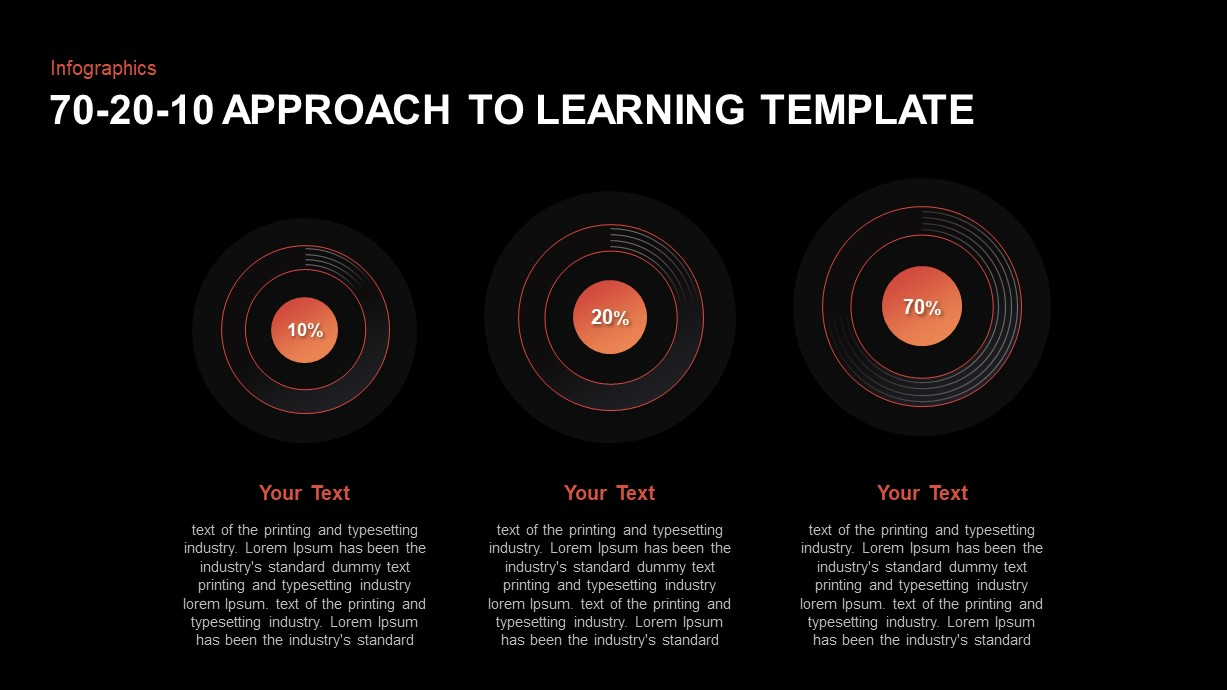 70-20-10 Approach to Learning Presentation Template
