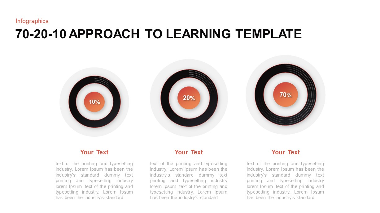 70 20 10 Approach to Learning Template