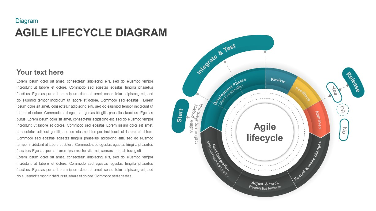 Agile PowerPoint Process Lifecycle Diagram