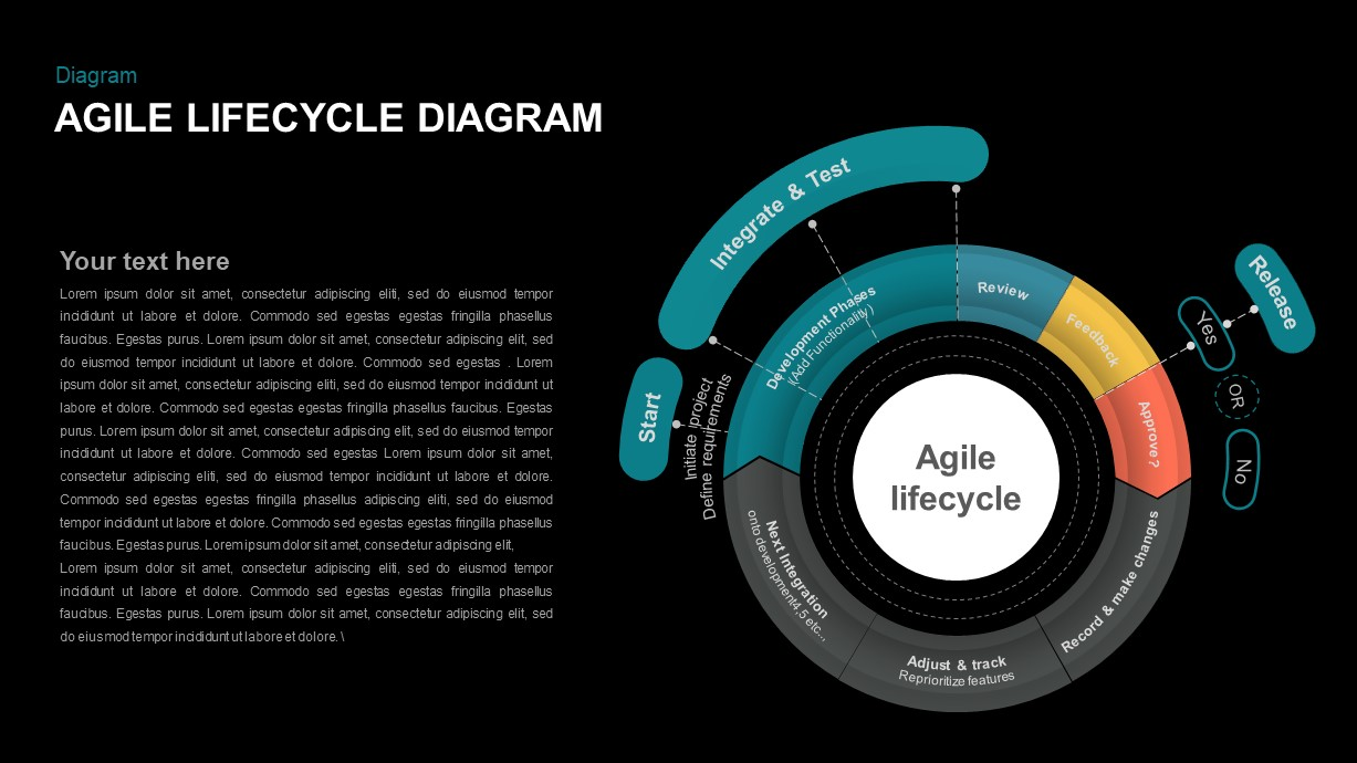 Agile life cycle PowerPoint template