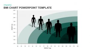 BMI Chart PowerPoint Template
