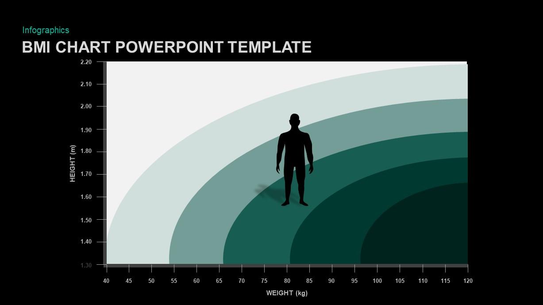 BMI Chart PowerPoint Template