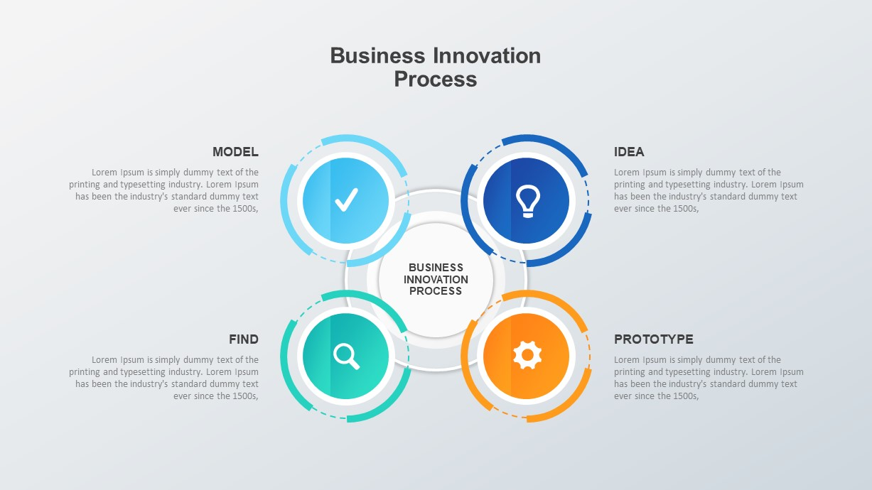 Business Model Innovation PowerPoint