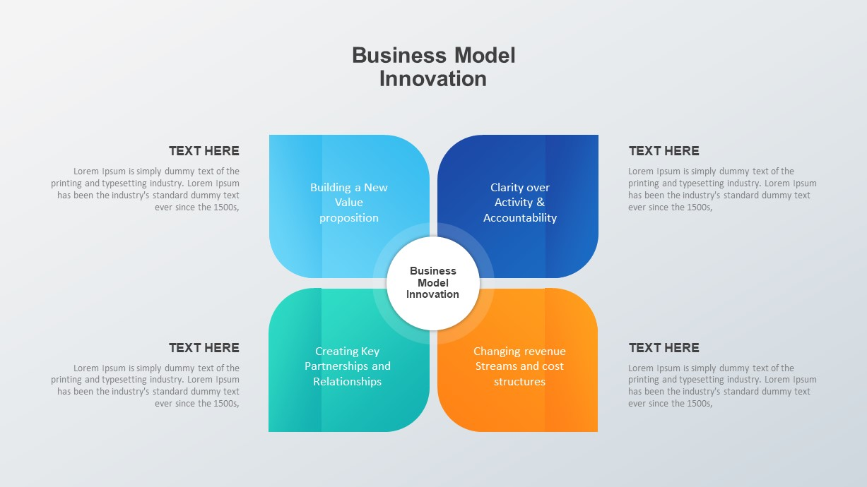 Business Model Innovation PowerPoint Diagram