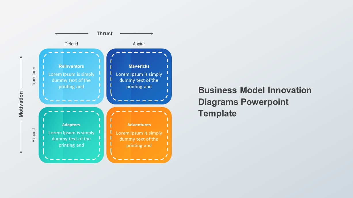 Business Model Innovation Template