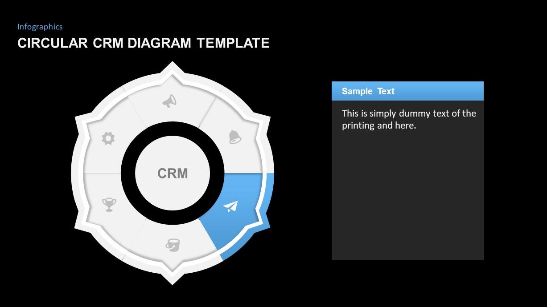 CRM process template