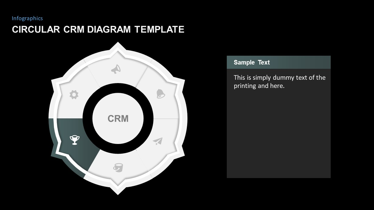 Circular CRM Diagram Template