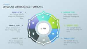 Circular CRM PowerPoint Template