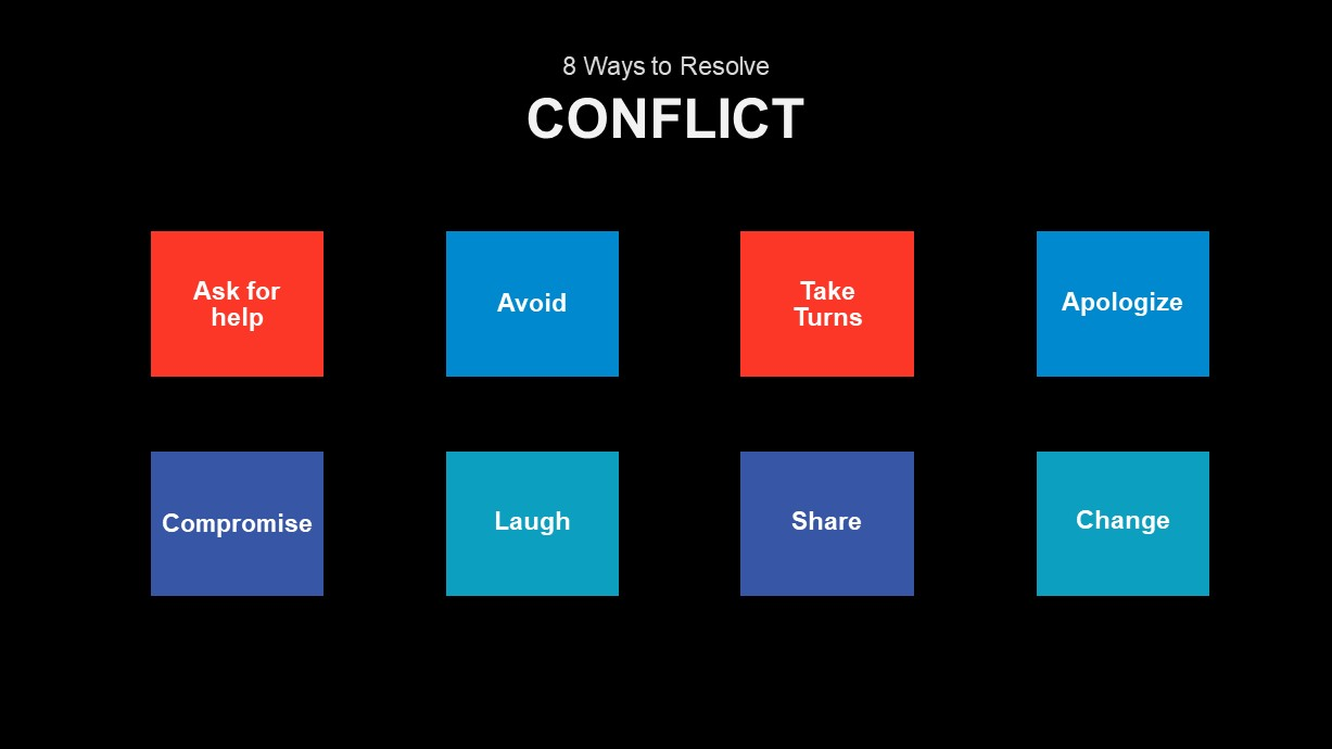 Conflict Resolution Presentation Template