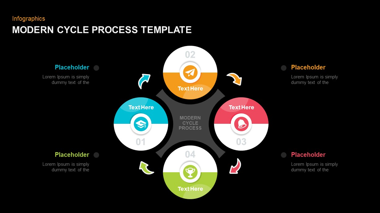Modern Cycle Process Presentation Template