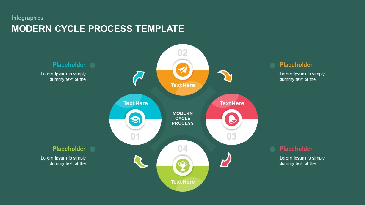 Modern Cycle Process Template