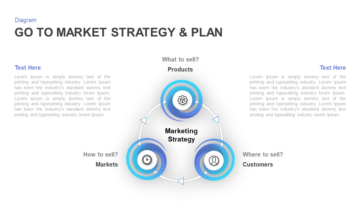 Go to Market Strategy PowerPoint