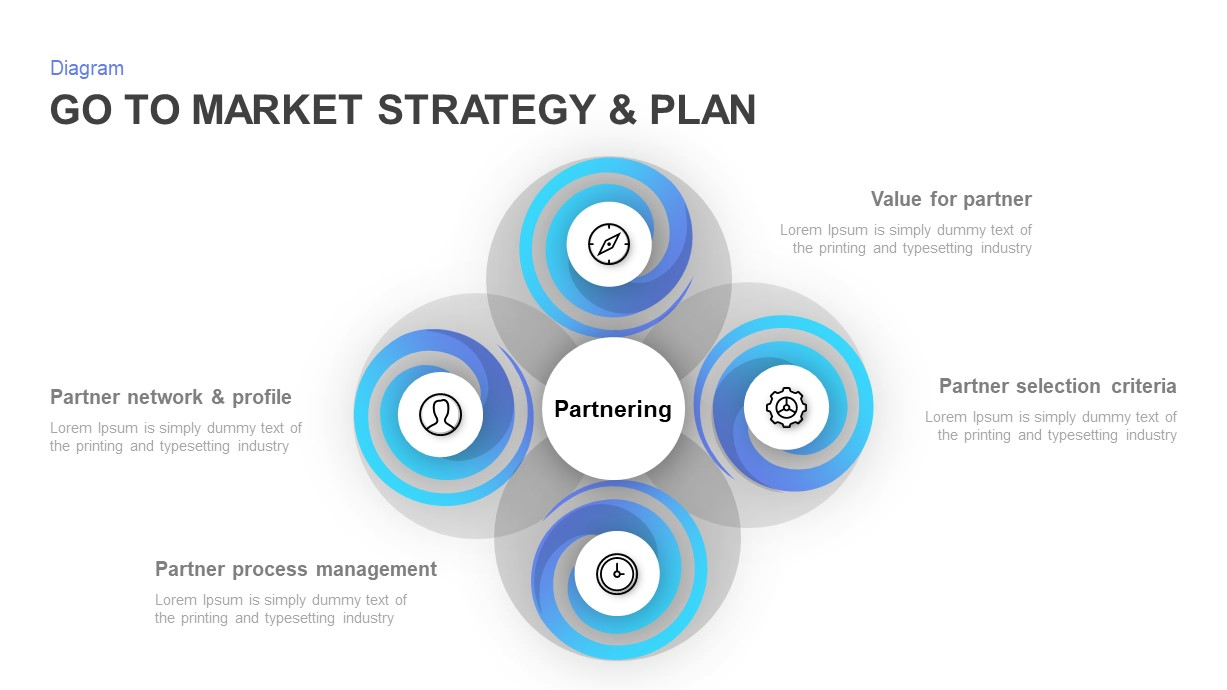 Go to Market Strategy PowerPoint Diagram