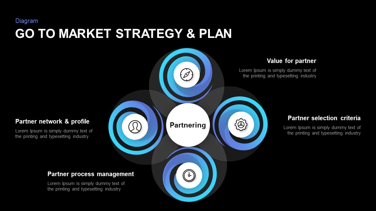 Go to Market Strategy PowerPoint Slide