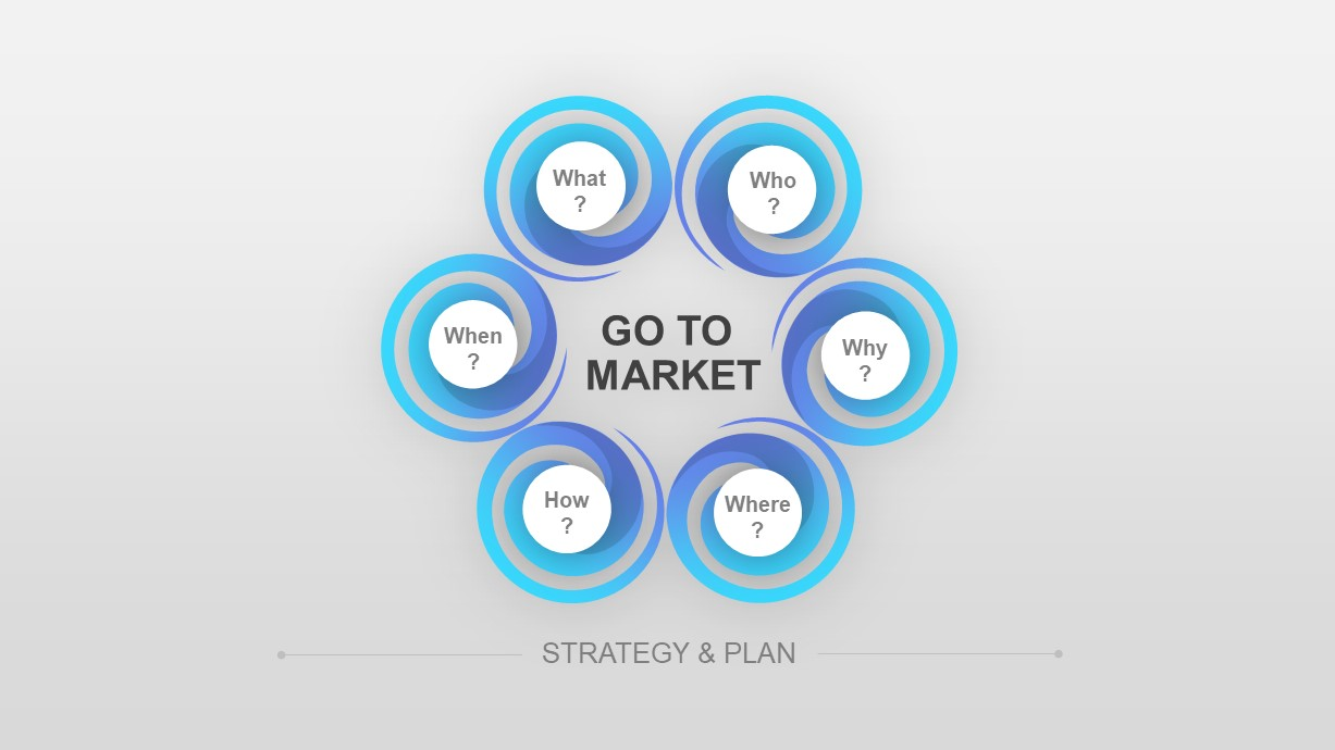 Go to Market Strategy Template