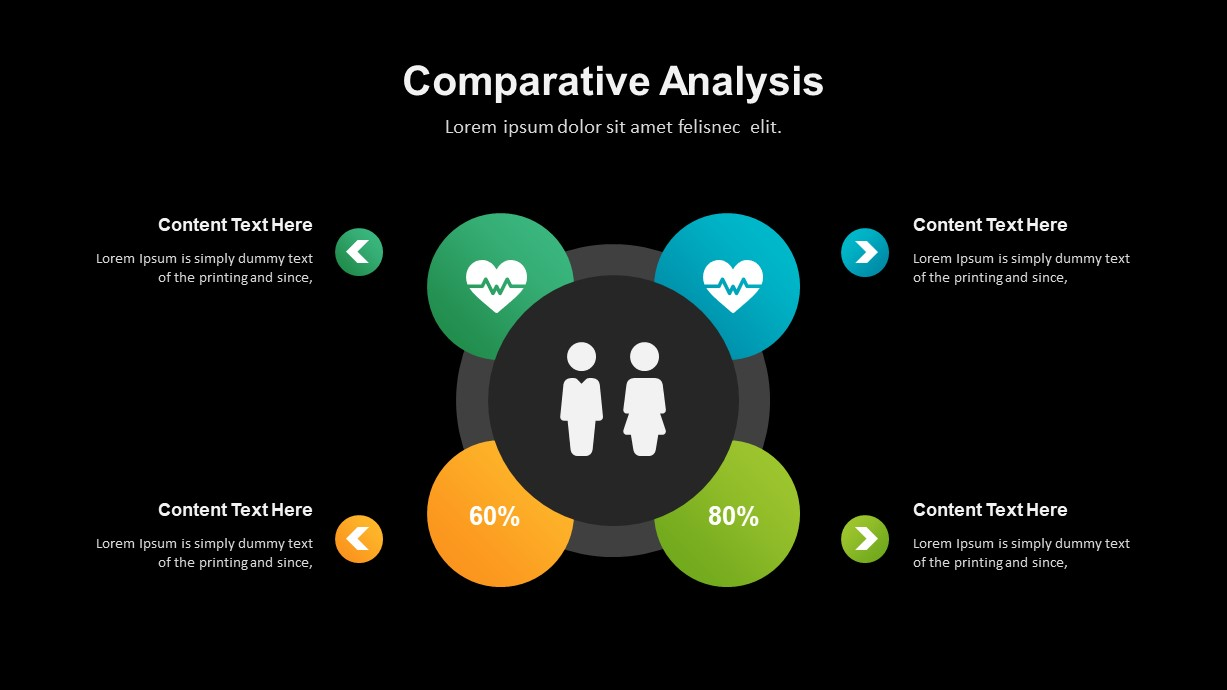 Healthcare Industry Comparative Analysis Template
