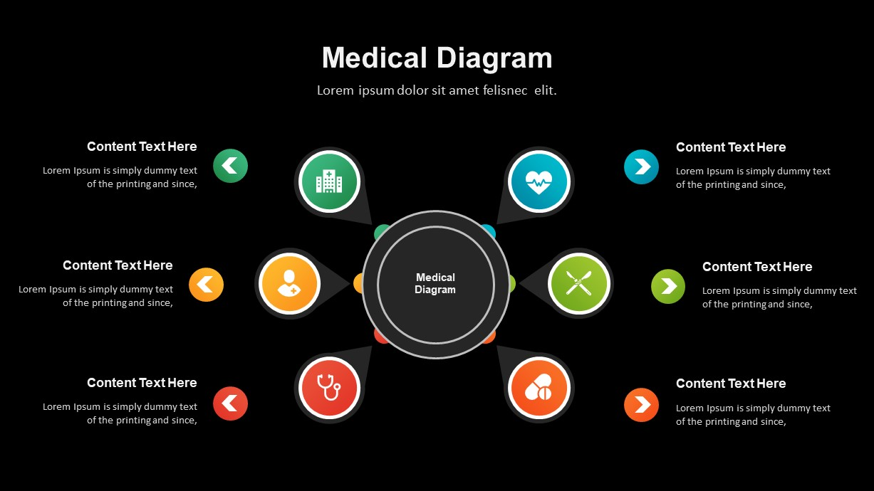 Healthcare Industry Medical Diagram Template
