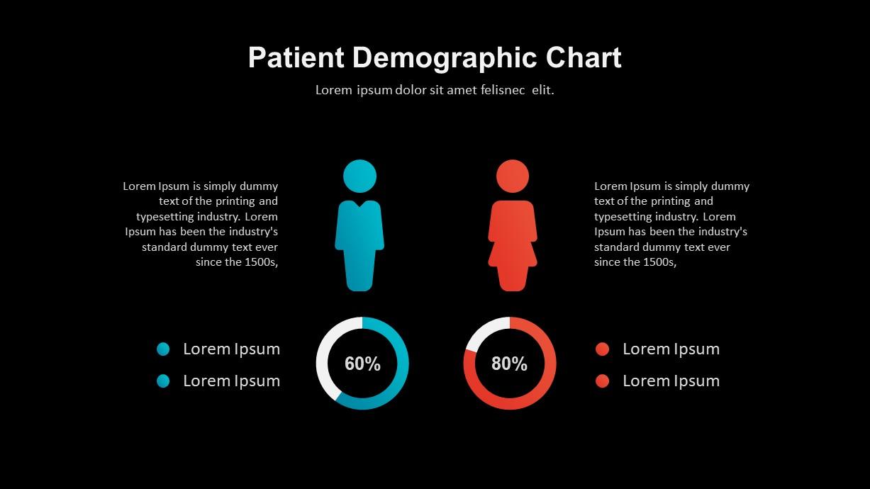 Healthcare Industry Patient Demographic Chart Template