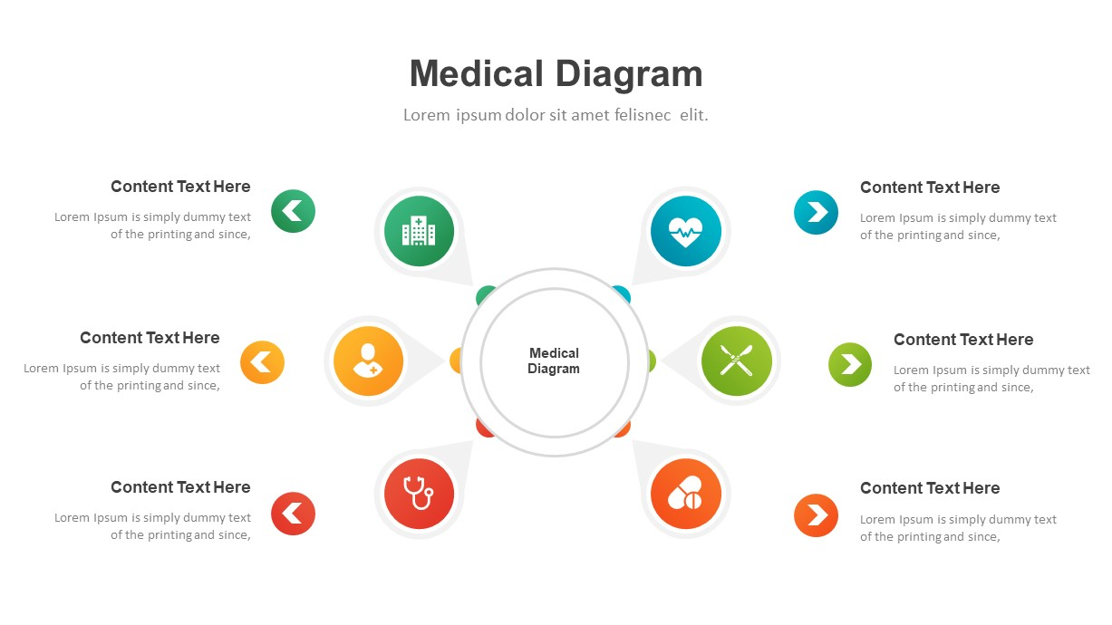 Healthcare Industry PowerPoint Template Medical Diagram