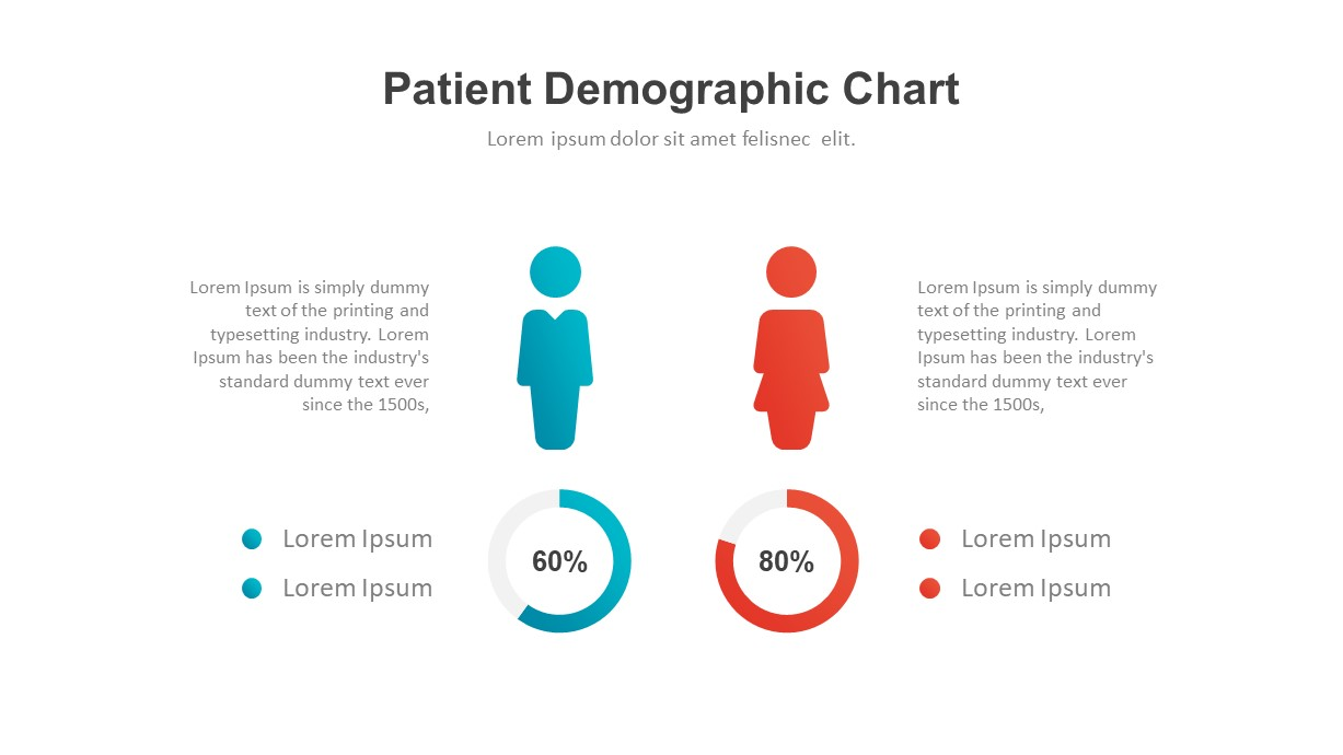 Healthcare Industry PowerPoint Template Patient Chart