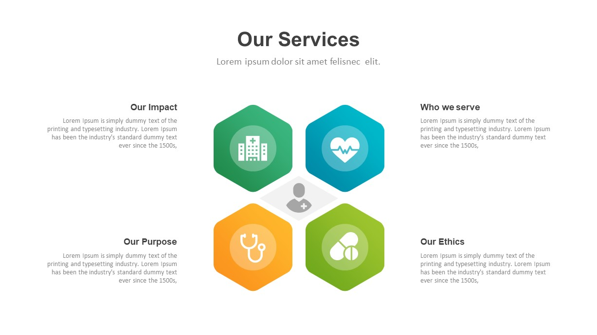 Healthcare Industry PowerPoint Template Services