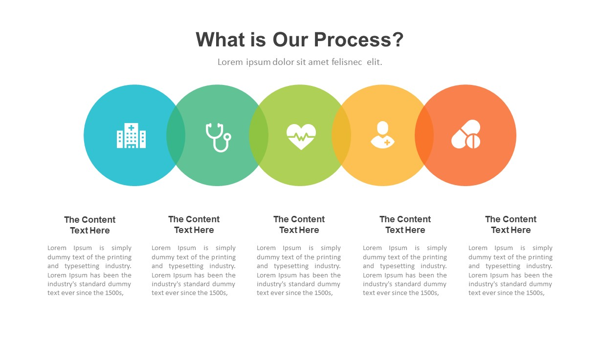 Healthcare Industry Process PowerPoint Template