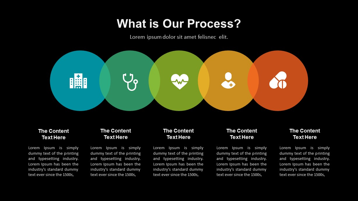 Healthcare Industry Process Template