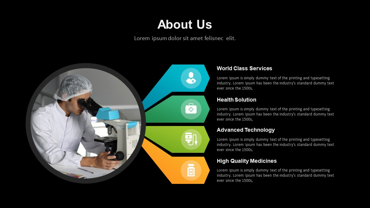 Healthcare Industry Template