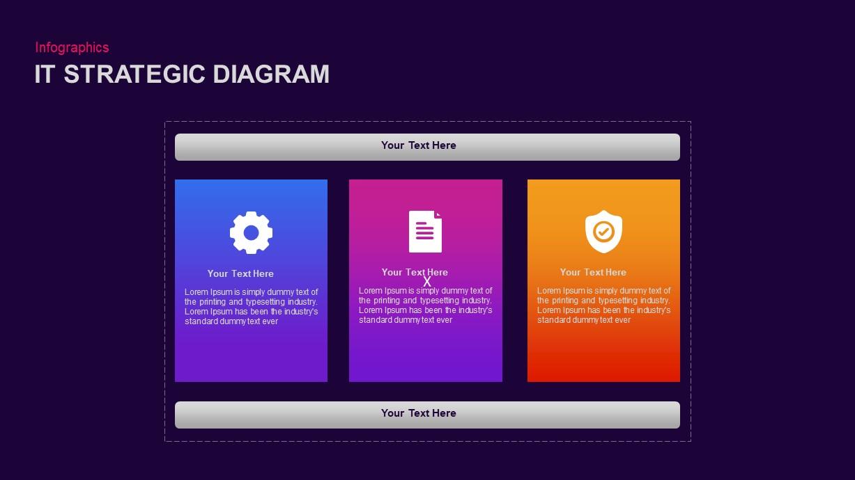 IT Strategic Diagram Design for PowerPoint