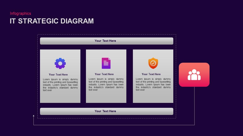 IT Strategic diagram PowerPoint template