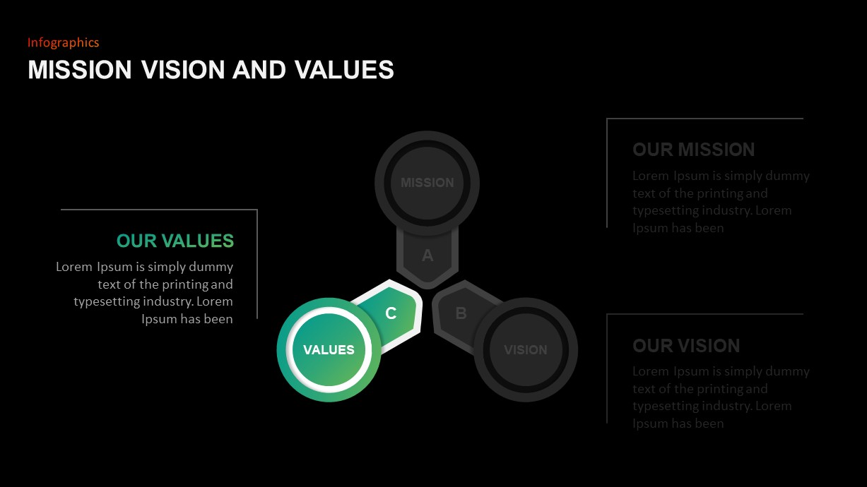 Mission Vision Values PowerPoint Presentation Template