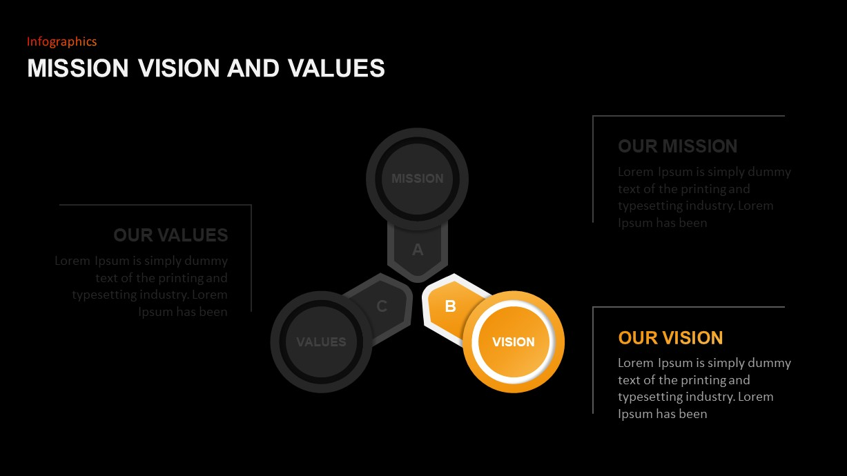 Mission Vision Values PowerPoint Slide