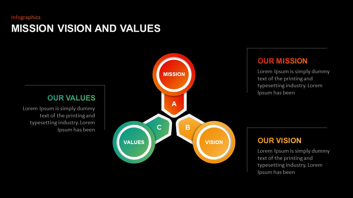 Mission Vision Values PowerPoint Template