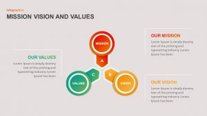 Mission Vision Values Template for PowerPoint