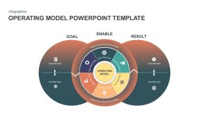 Operating Model PowerPoint Template