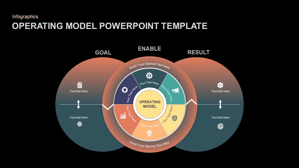 Operating Model Ppt Template