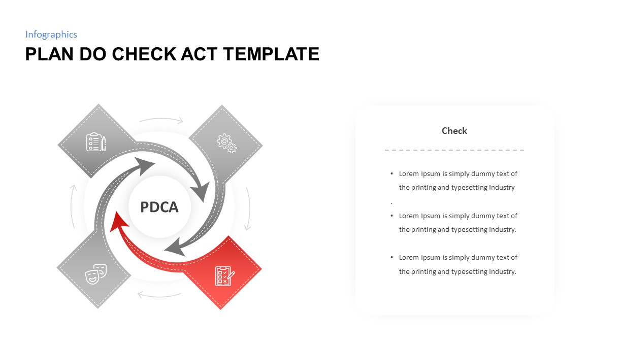 PDCA PowerPoint Template
