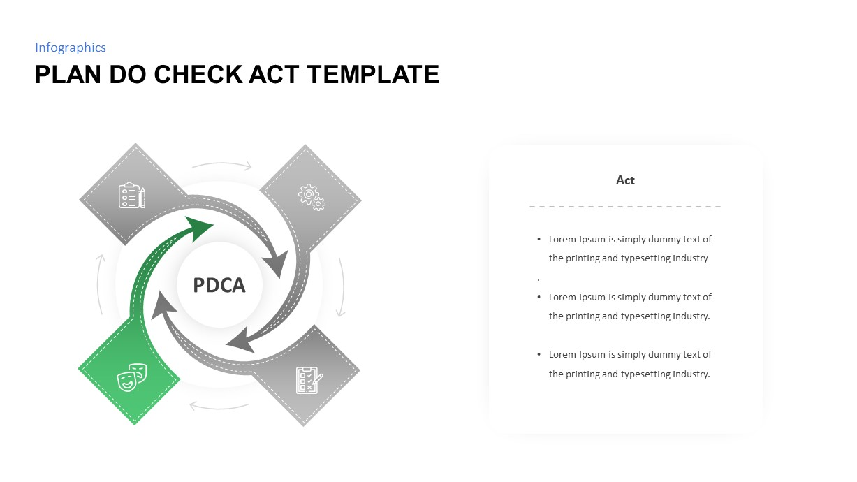 PDCA Template for PowerPoint