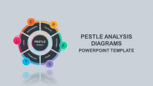 PESTLE Analysis Diagram Template