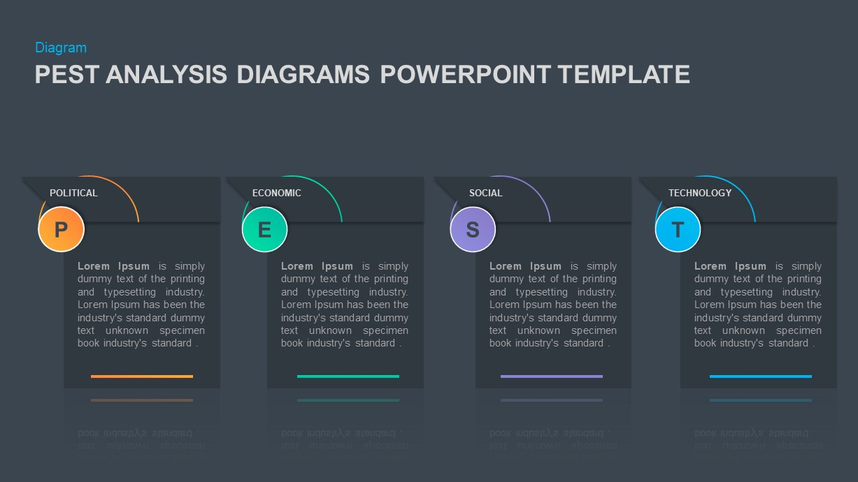 PESTLE PowerPoint Template
